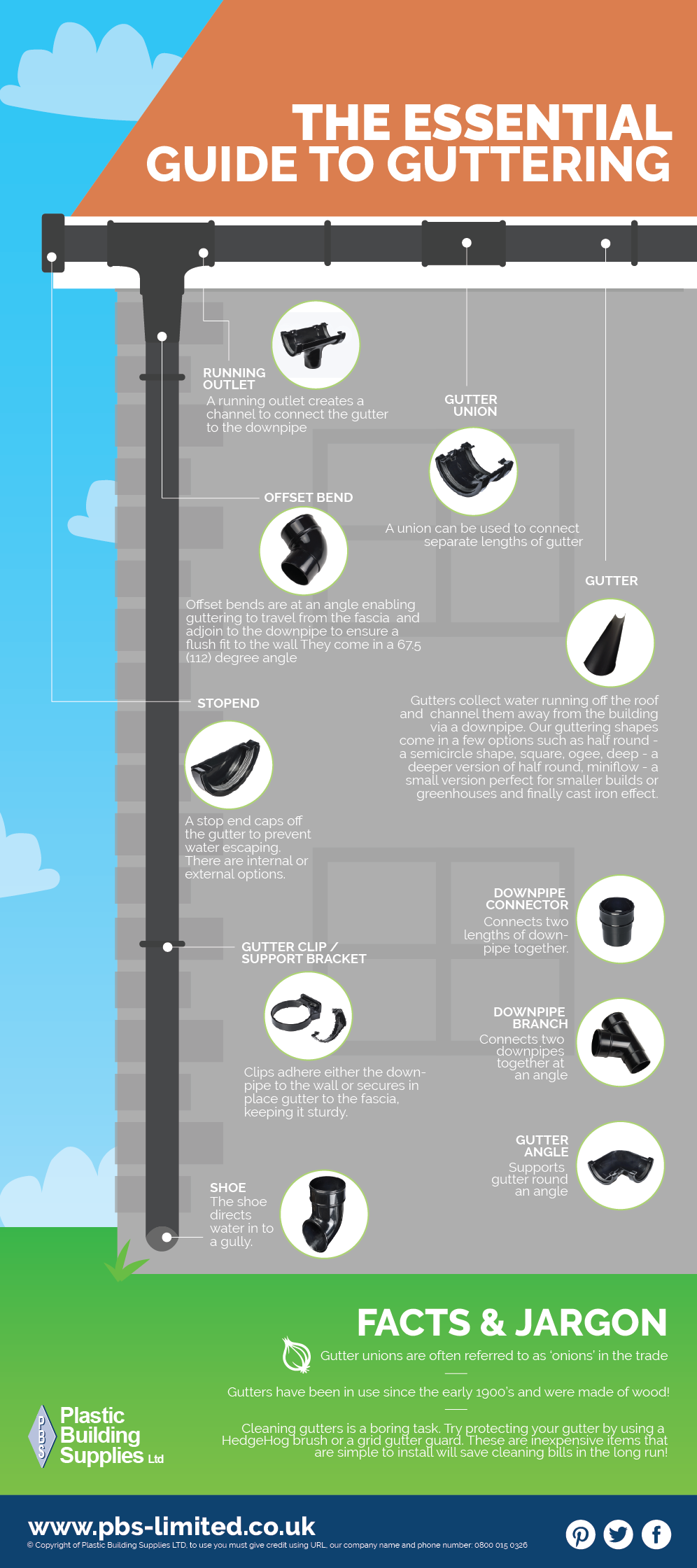 Guttering-infographic